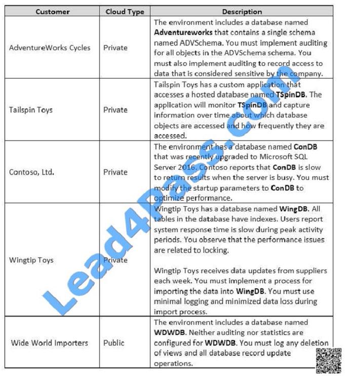 lead4pass 70-764 exam question q33