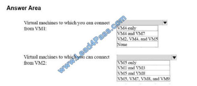 certificationdemo 70-743 q2-2