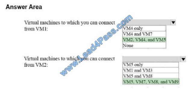 certificationdemo 70-743 q2-3