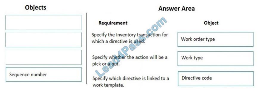lead4pass mb-330 exam questions q7-1