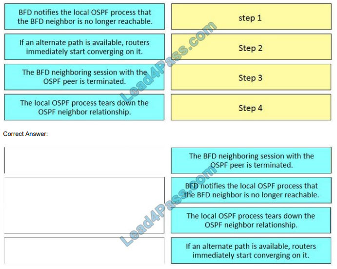 lead4pass 300-610 exam questions q3