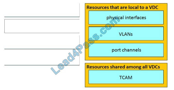 lead4pass 300-610 exam questions q6-1